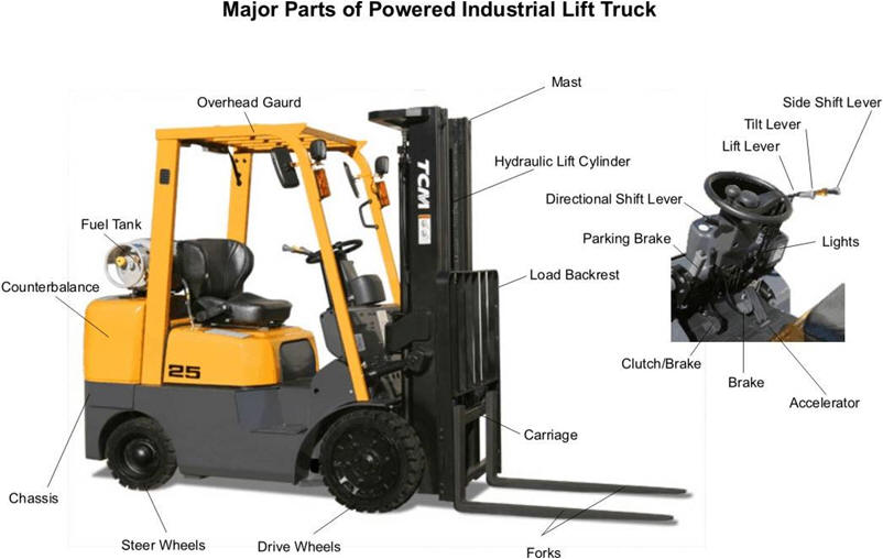 Hc Forklift Parts  Hangcha Forklift Parts  U2013 China Truck